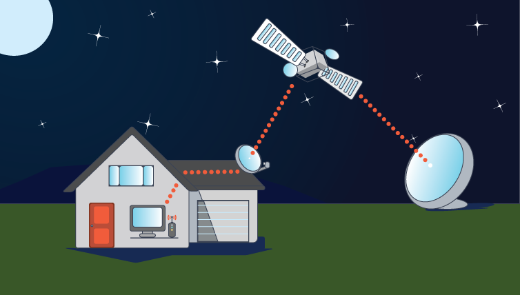 Satellite Tv Internet >> How Does Satellite Internet Work Is It Right For You