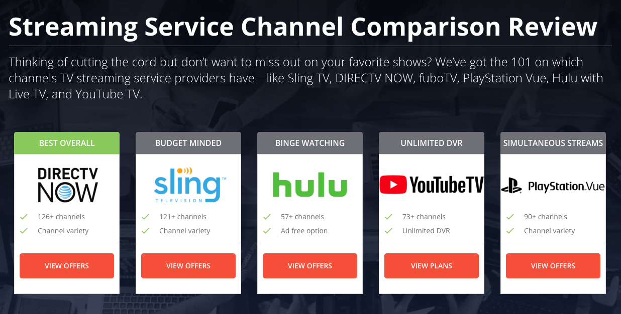 Sling vs  DIRECTV NOW vs  PS Vue vs  Hulu TV — Channel Comparison