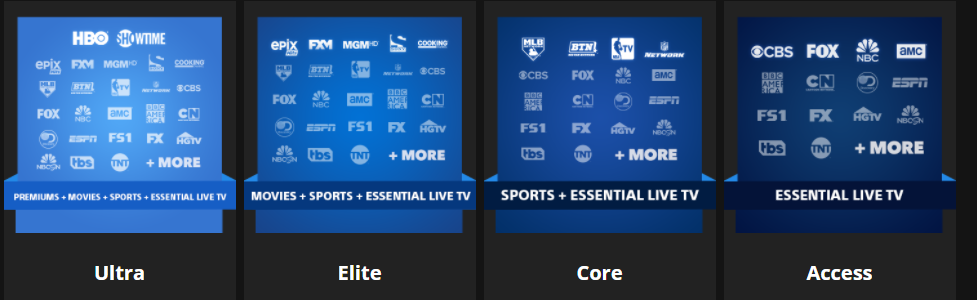 PlayStation Vue Live TV Service Review 2019 — Is It Right for You?