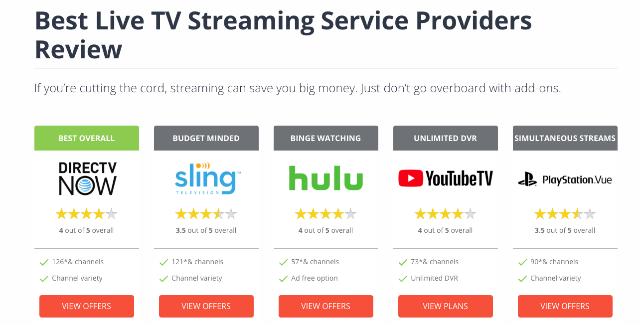 Best Tv Service >> Best Live Tv Streaming Services Review Compare The Options