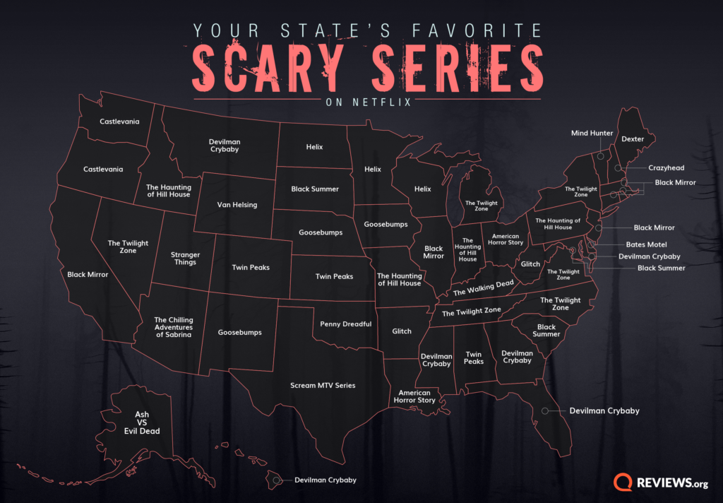 Your State S Favorite Scary Netflix Series 2019 Reviews Org