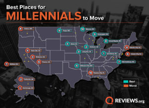 Map of Best Places for Millennials to Move