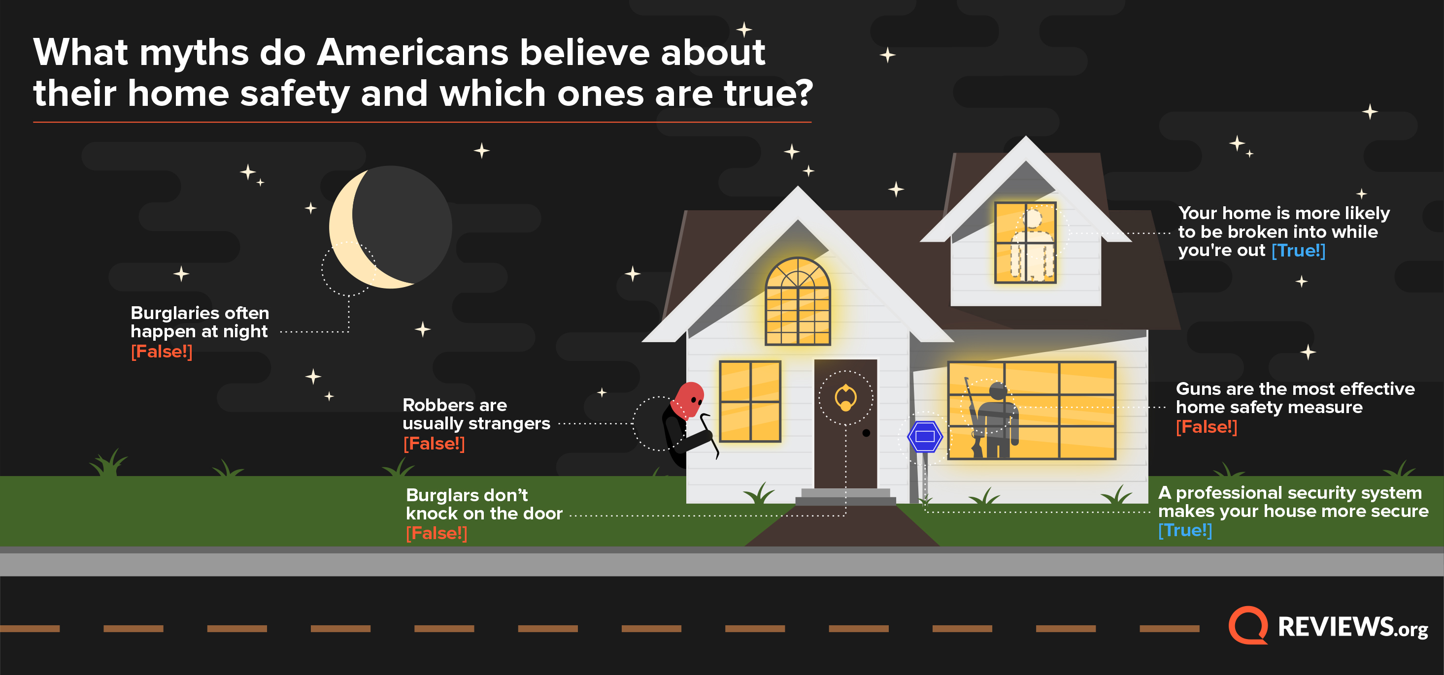 home safety myths