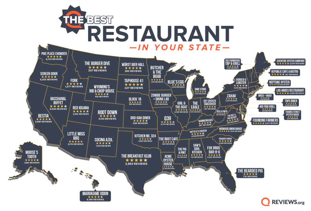 Top-Rated Restaurant in Every State 2019