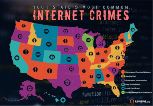 A map of the United States with each state colored to represent the most common online crime in that state