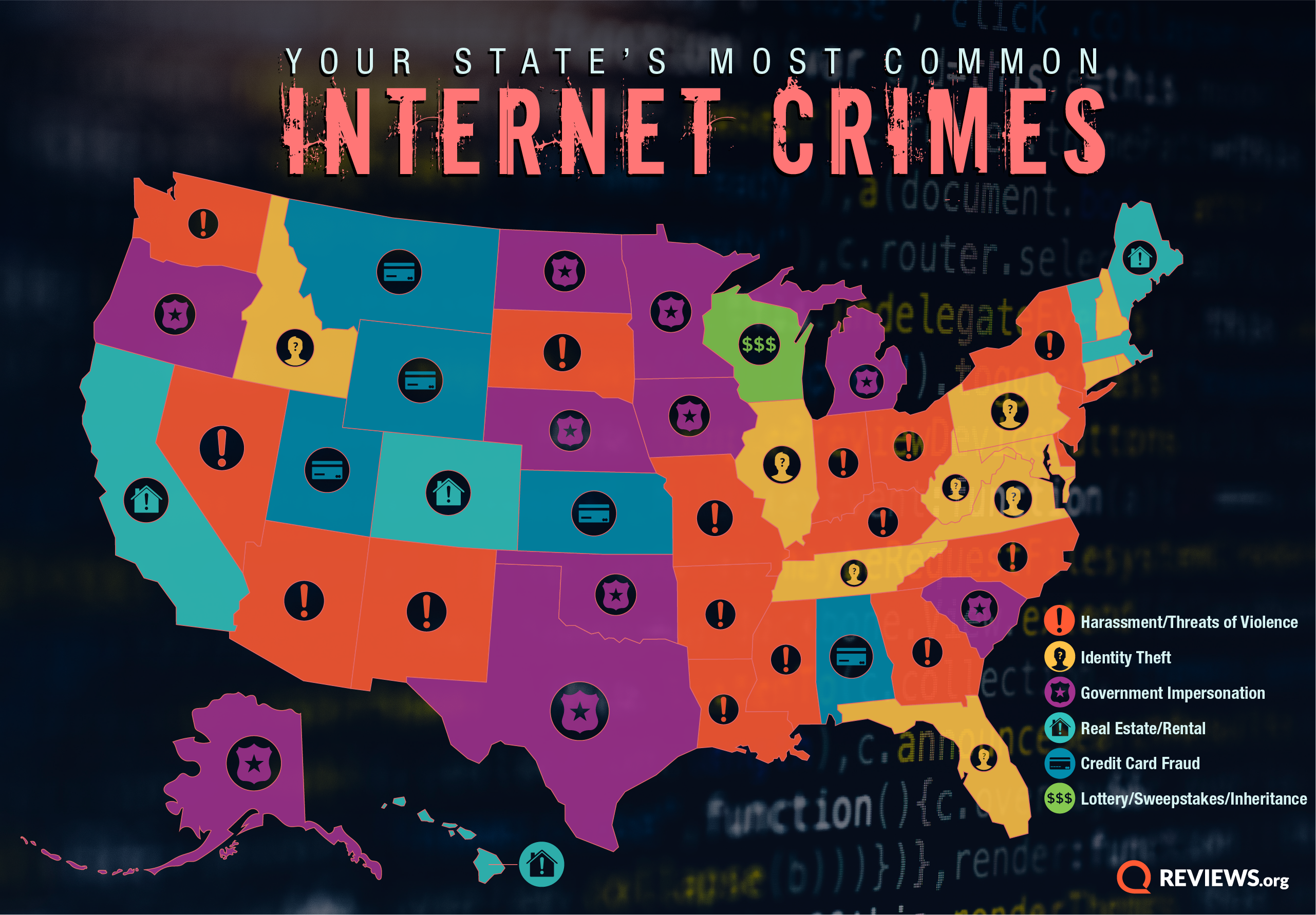 3 Most Common Online Crimes In Every State Reviews Org