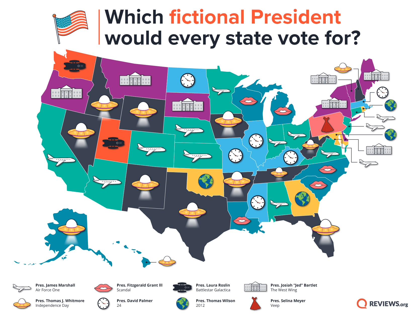 Map of every state's favorite fictional president.