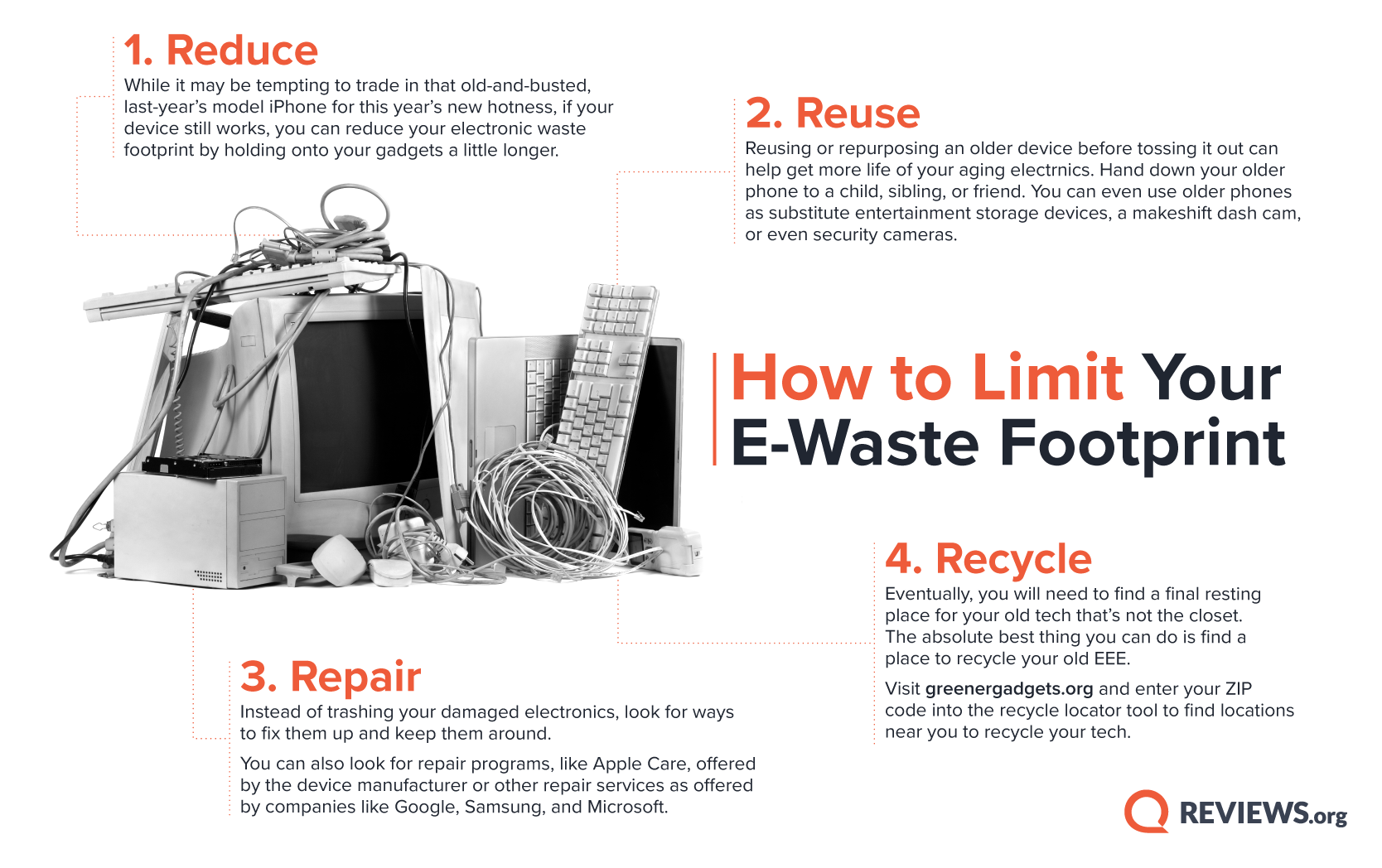 Tips for Limiting Your Electronic Waste