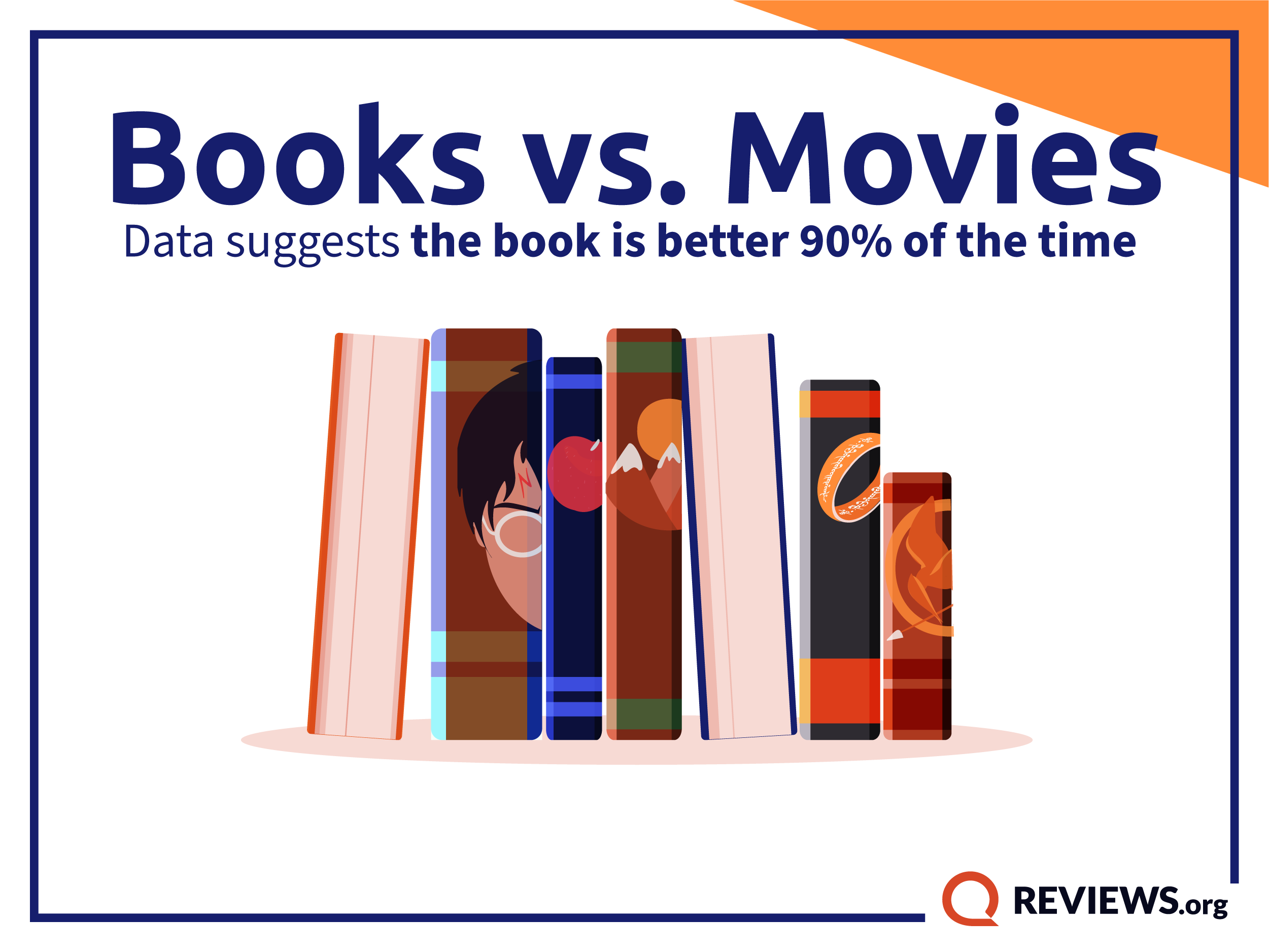 Data Suggests Books are Better Than Movies 90% of the Time